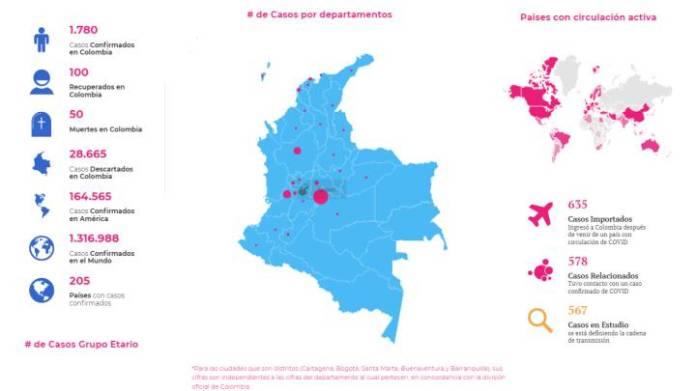 Mapa de casos y muertes de coronavirus en Colombia, este miércoles 8 de abril