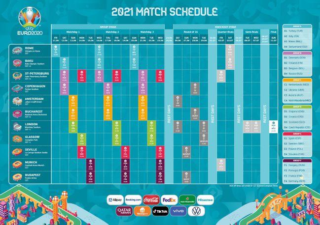 Cuadro, cruces y calendario de la Eurocopa 2021