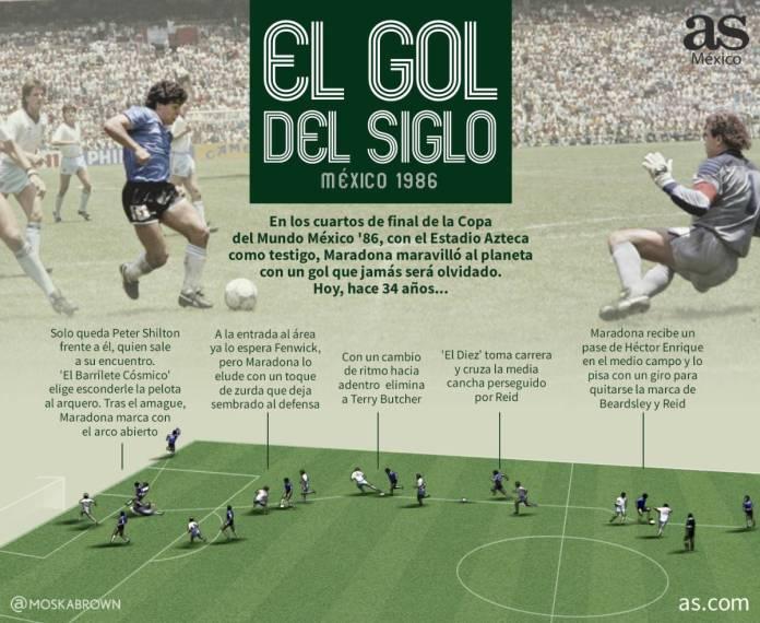 México 86: La secuencia del 'Gol del Siglo' de Diego Maradona a Inglaterra  - AS México