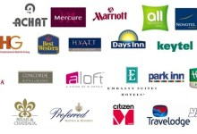Photo of Competition or Collapse? How International brands influence the success of local Hotel enterprises in Africa
