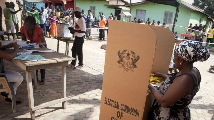 Voters in Ghana, CODEO