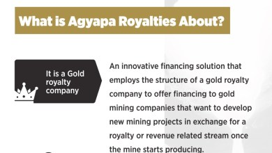 Agyapa Royalties explained 1