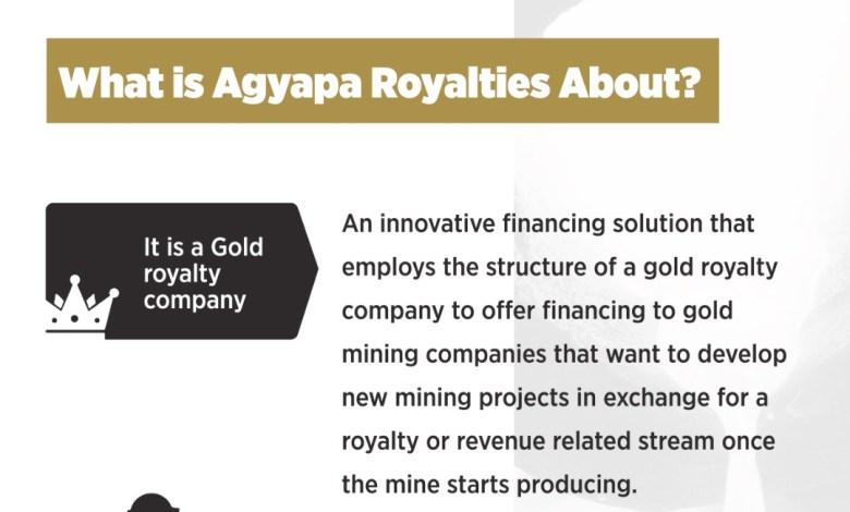 Agyapa Royalties explained 1