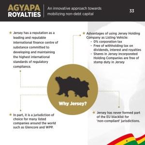 Agyapa Royalties explained 33