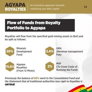 Agyapa Royalties explained 34