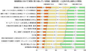 下町ロケット_図(2016_1月号)
