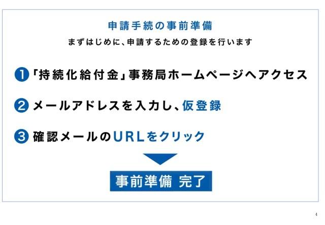 【個人用】持続化給付金 電子申請マニュアル-04