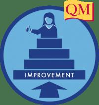 Quality Matters IYOC Logo