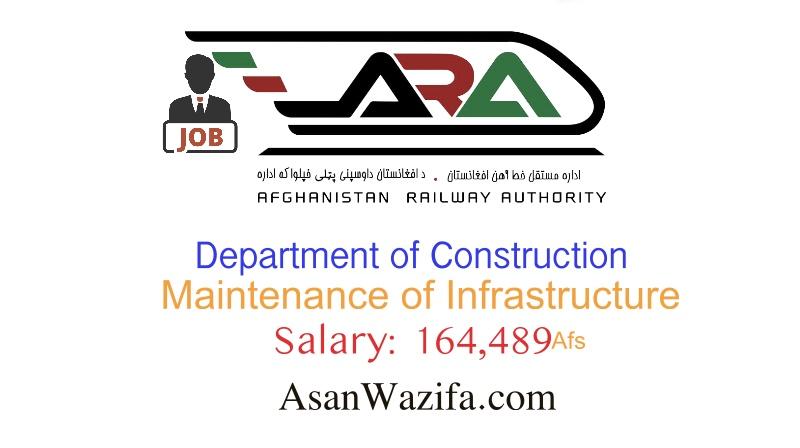 Afghanistan Railway Administration