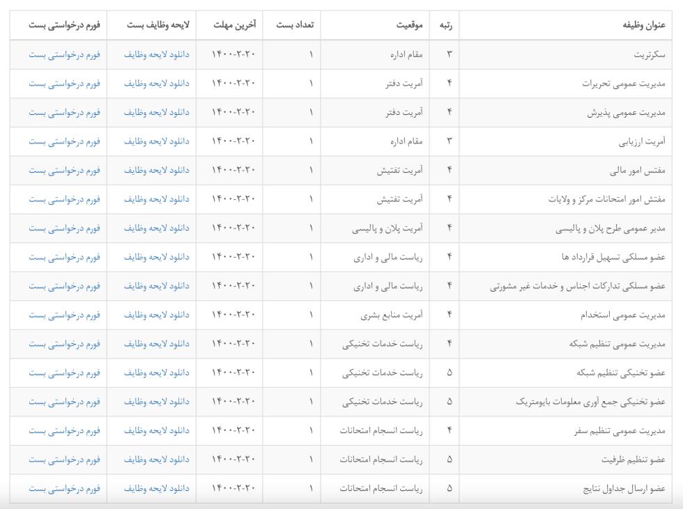 16 jobs at National Examinations Office ( NExA )