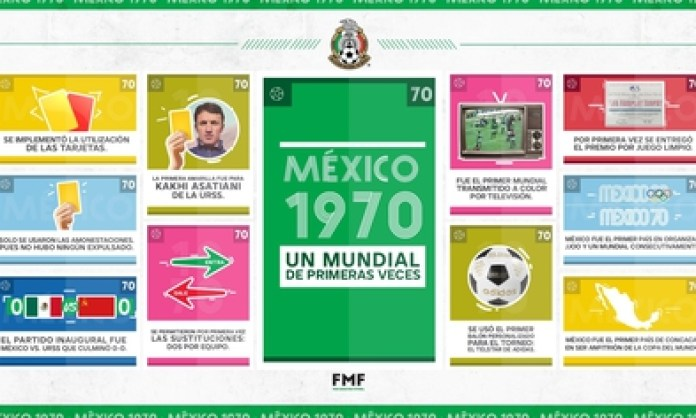 Some curious facts about the 1970 World Cup in Mexico (Infographic: Twitter / miseleccionmx)