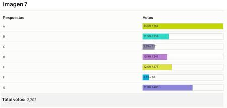 Image 7 Votes