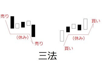 5-sanhou