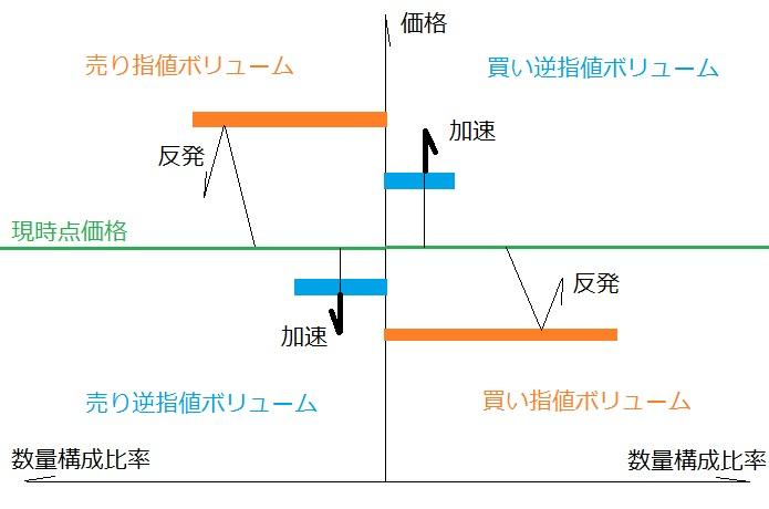 open-order1-3