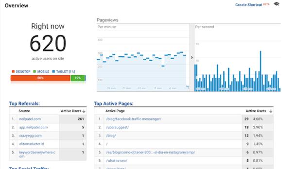 free-tools-every-solopreneur-needs-google-analytics