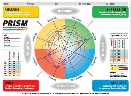 prism-analytics PRISM  Brain Mapping