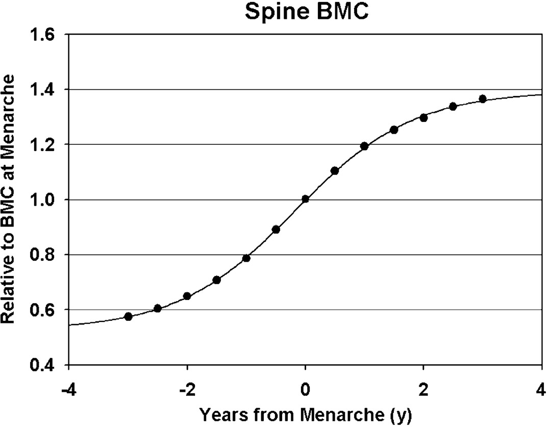 journal of bone and mineral research