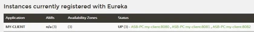 registered clients on eureka server