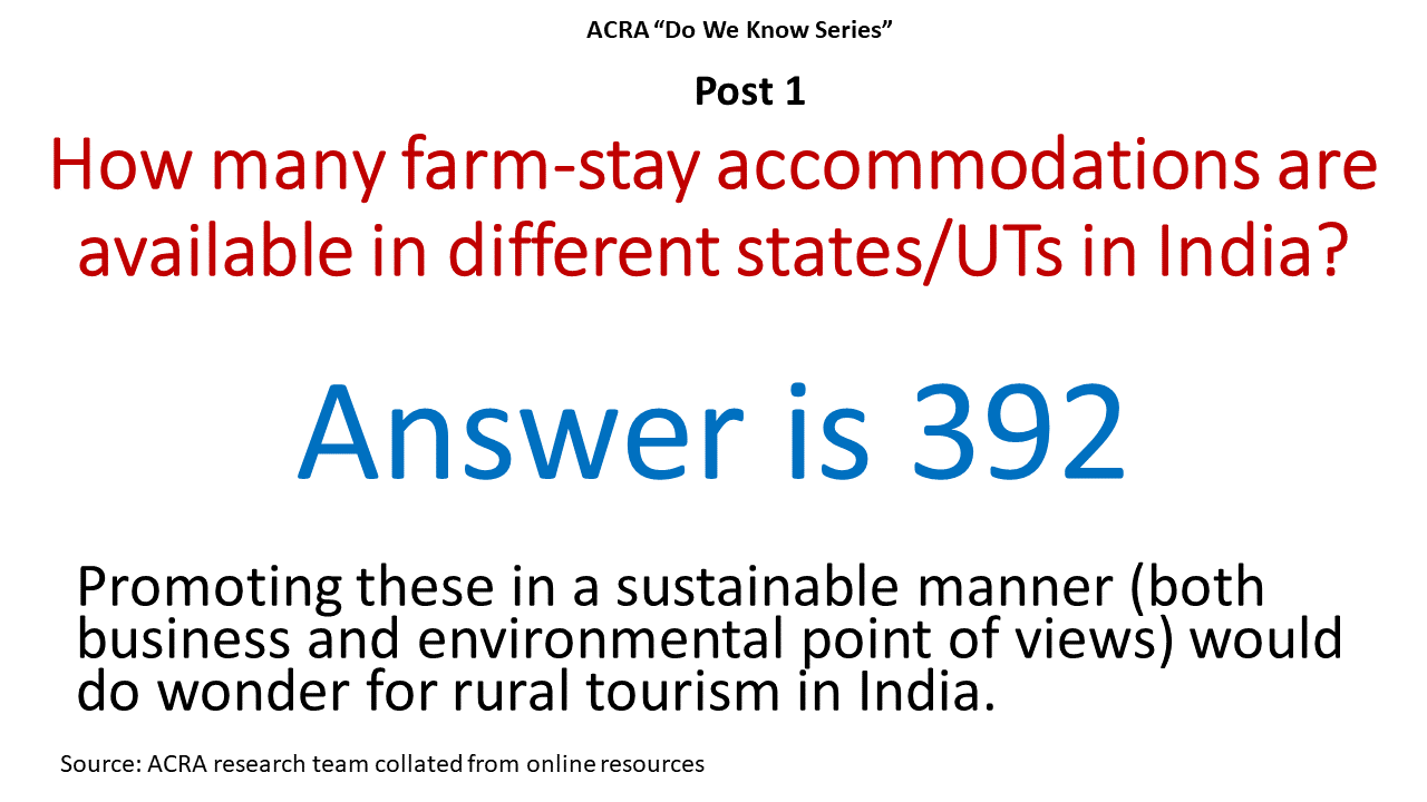 number of farm stay in india