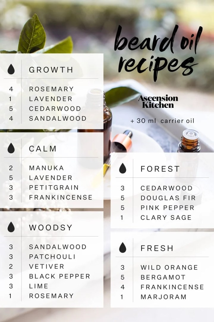 Graphic showing 5 different homemade beard oil recipes