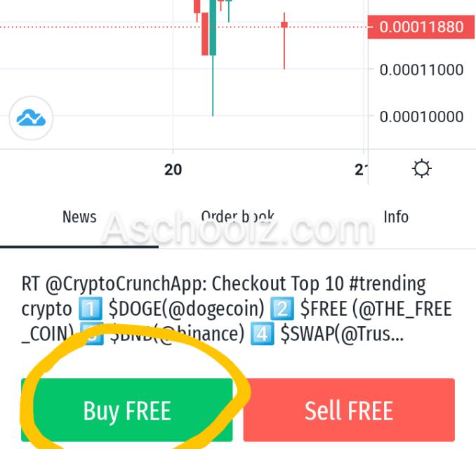 How to Buy Freecoin on Latoken