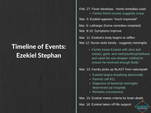 Ezekiel Stephan Timeline Meningitis Death