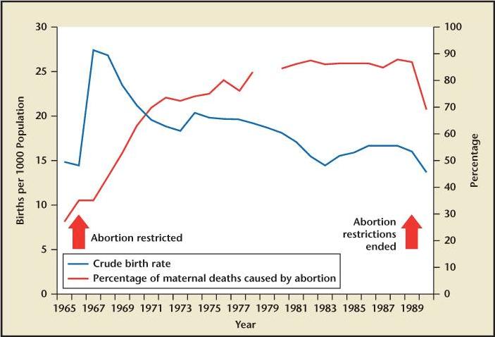 Oklahoma Legislators Criminalize Abortion