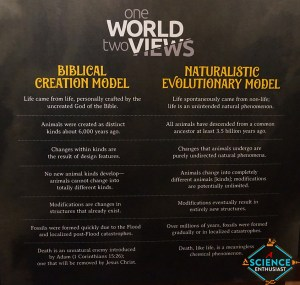 Ark Encounter Evolution Denial