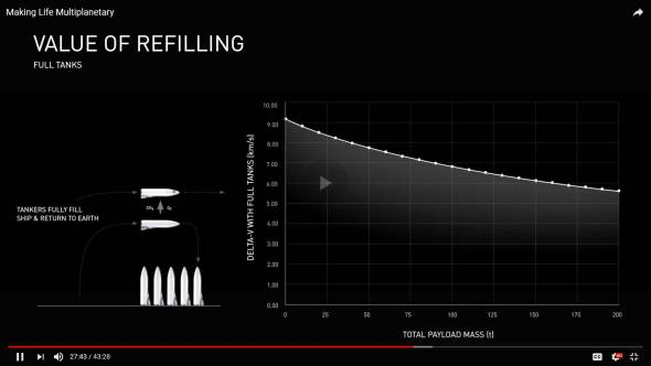 SpaceX-Mars-BFR-value-of-refilling