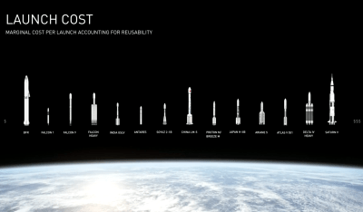 spacex-bfr-mars-rocket-cost-comparison-1
