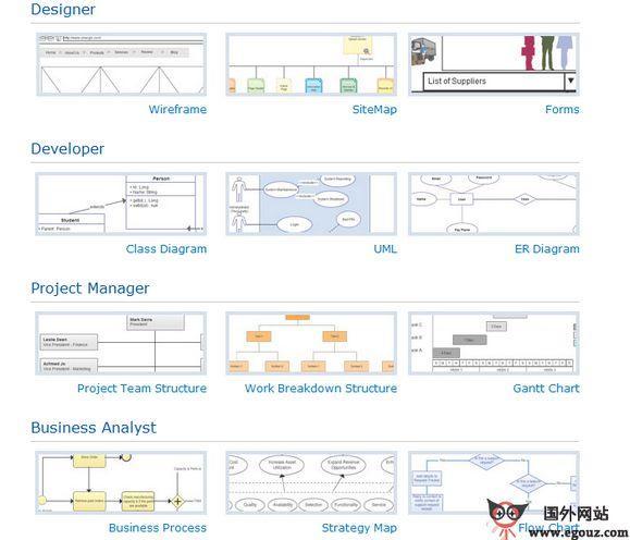 Creately:線上圖表製作協作平臺 – WWW網站導航