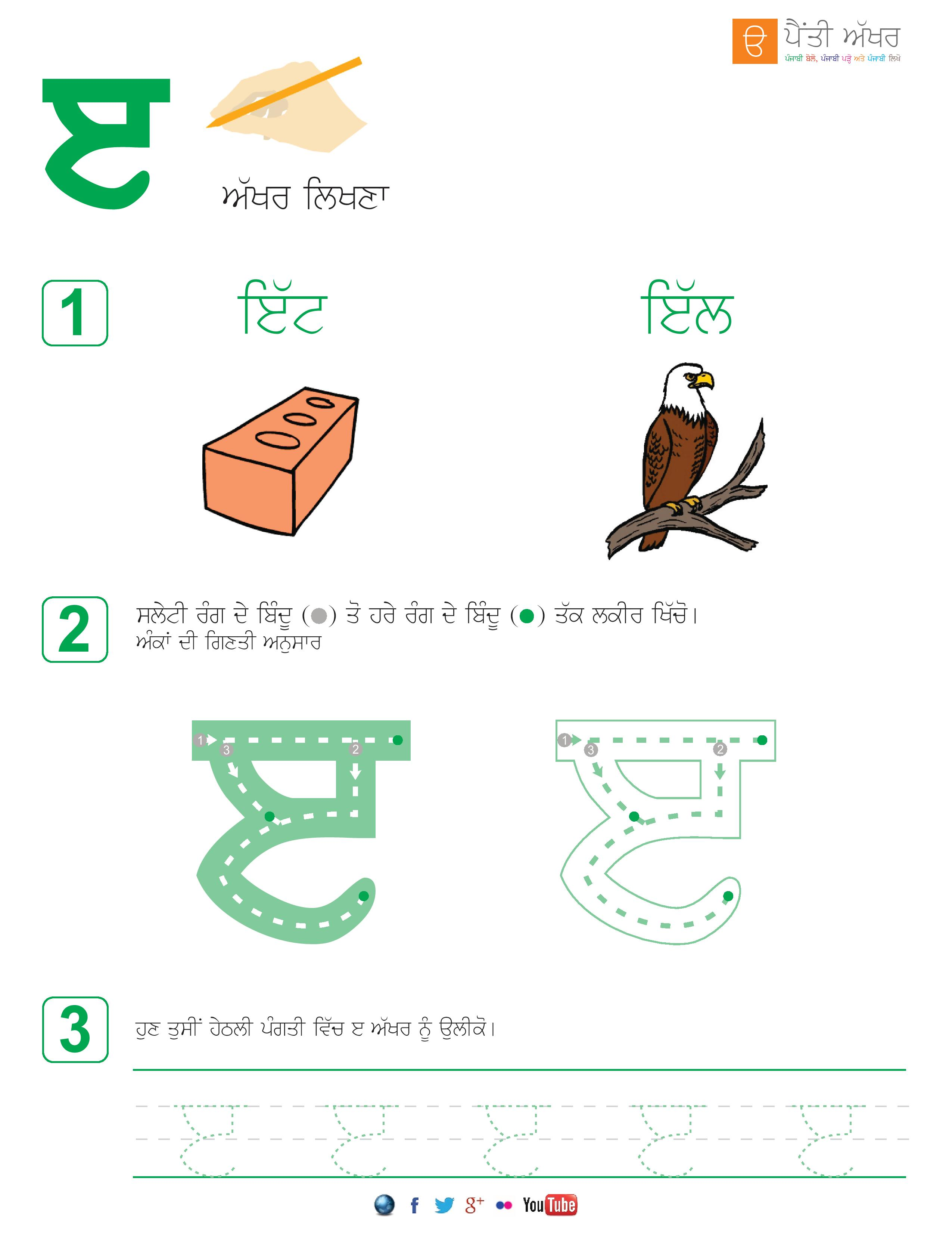 Punjabi Alphabet Worksheets