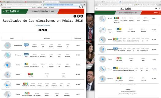 """Uso justo de los diseños electorales mexicanos en un cotidiano que se diseña en el país que nos otorgó la """"ñ""""."""