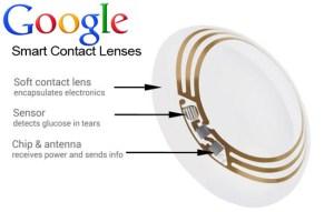 Google Melakukan Serangkaian Tes untuk Membuat Lensa Kontak Pintar