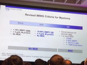 Revised International Myeloma Working Group Criteria, IMWG criteria