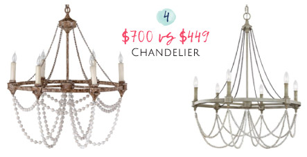 Option 4 // Chandelier  sc 1 st  A Shade Of Teal & Modern Farmhouse Lighting for Less!
