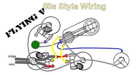 gibson wiring diagrams wiring diagram gibson b wiring diagram diagrams