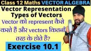 Vector Algebra Lecture 1 640 x 360