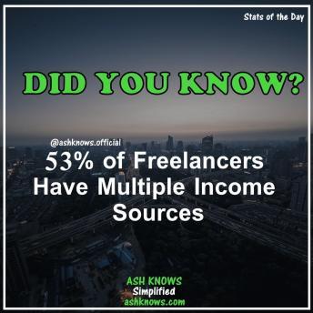 Freelance Stats - ASH KNOWS