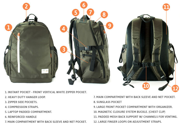 8fe0bcf7862166 The backpack I chose- the Hazen Professional. Photo courtesy of Just Porter.