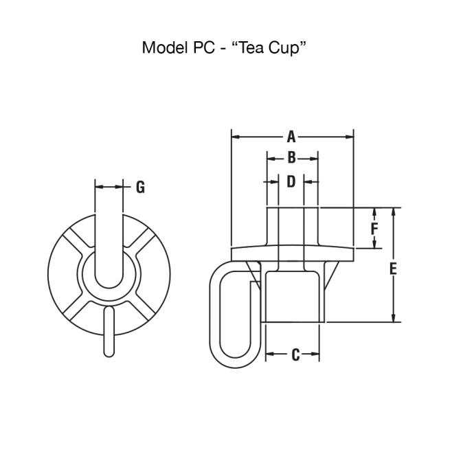 Tea Cup Diagram