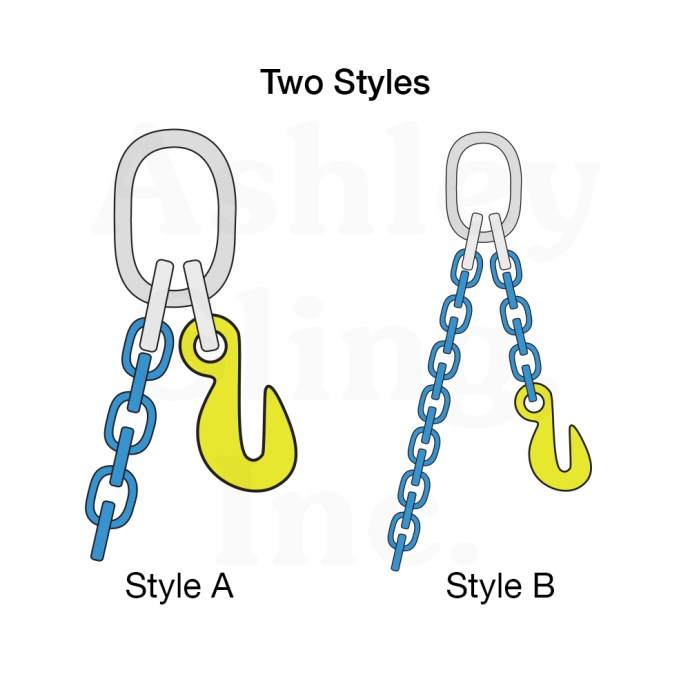 Style A & B Alloy Chain Slings