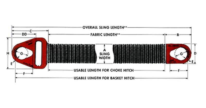 Wire Mesh Slings