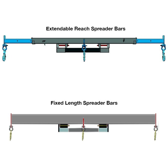 2 Types of Star Industries Heavy Duty Spreader Bar