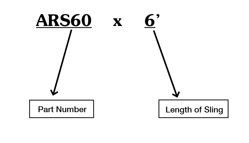 Roundsling ordering code
