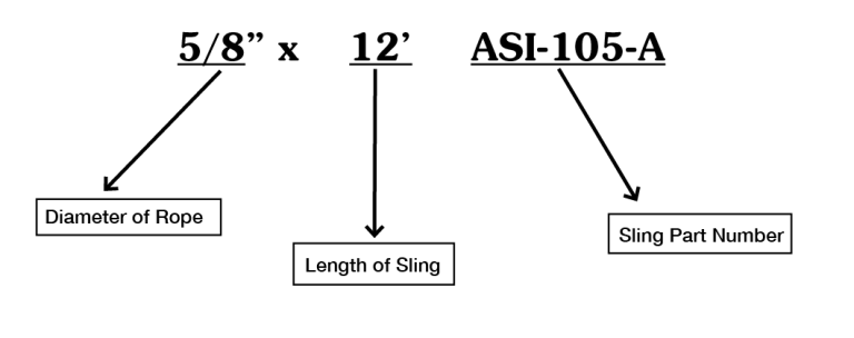How to Order Wire Rope Slings Example Code