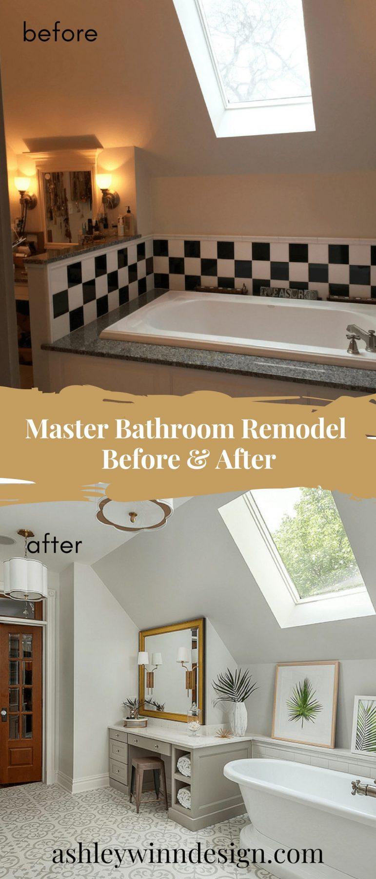 bathroom remodel checklist