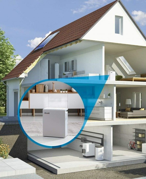 devices for smart home