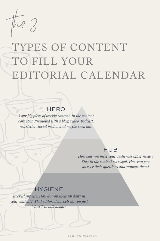 hero-content-hub-content-editorial-calendar