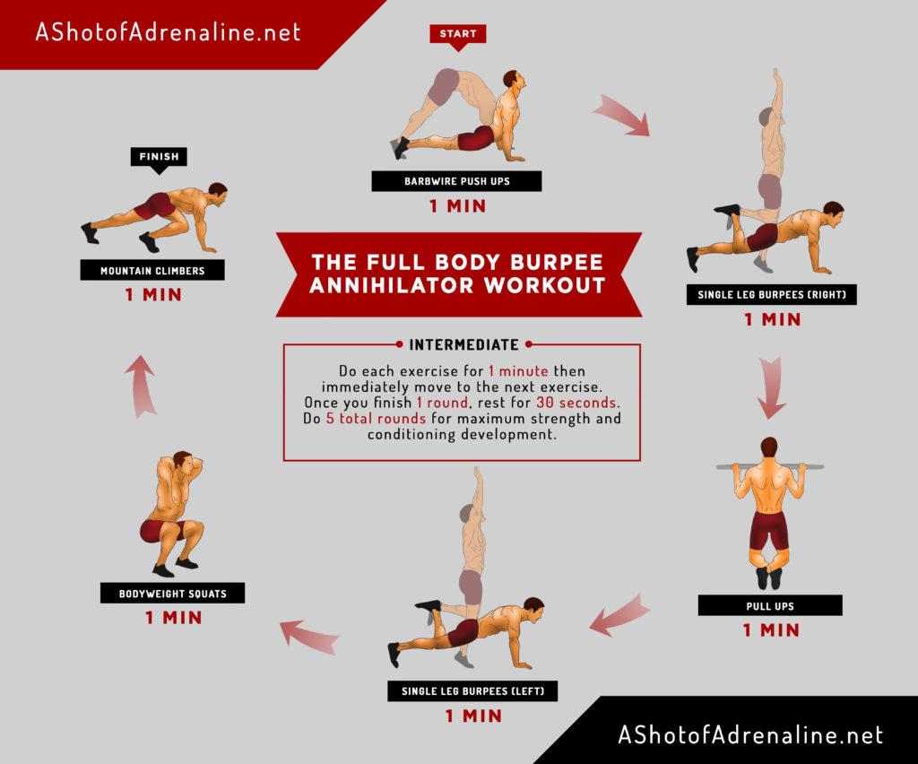 The Full Body Burpee Annihilator Workout